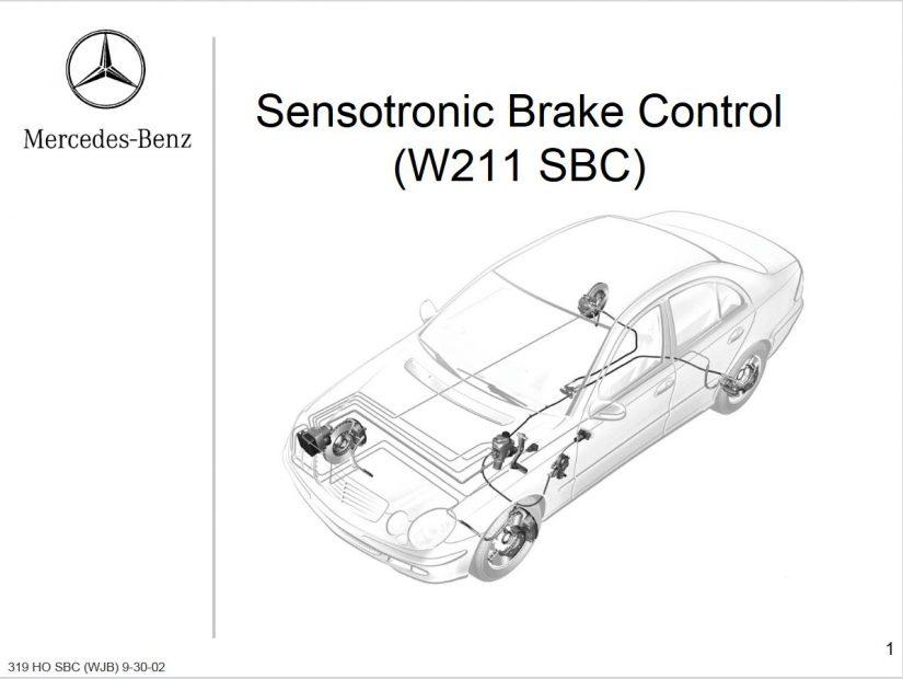 SBC (Sensotronic Brake Control) – Das große Kompendium